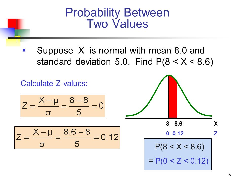 Probability Between Two Values