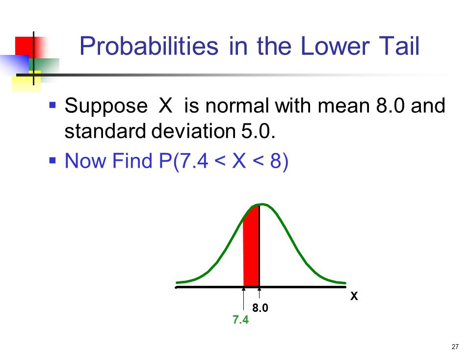 Probabilities in the Lower Tail