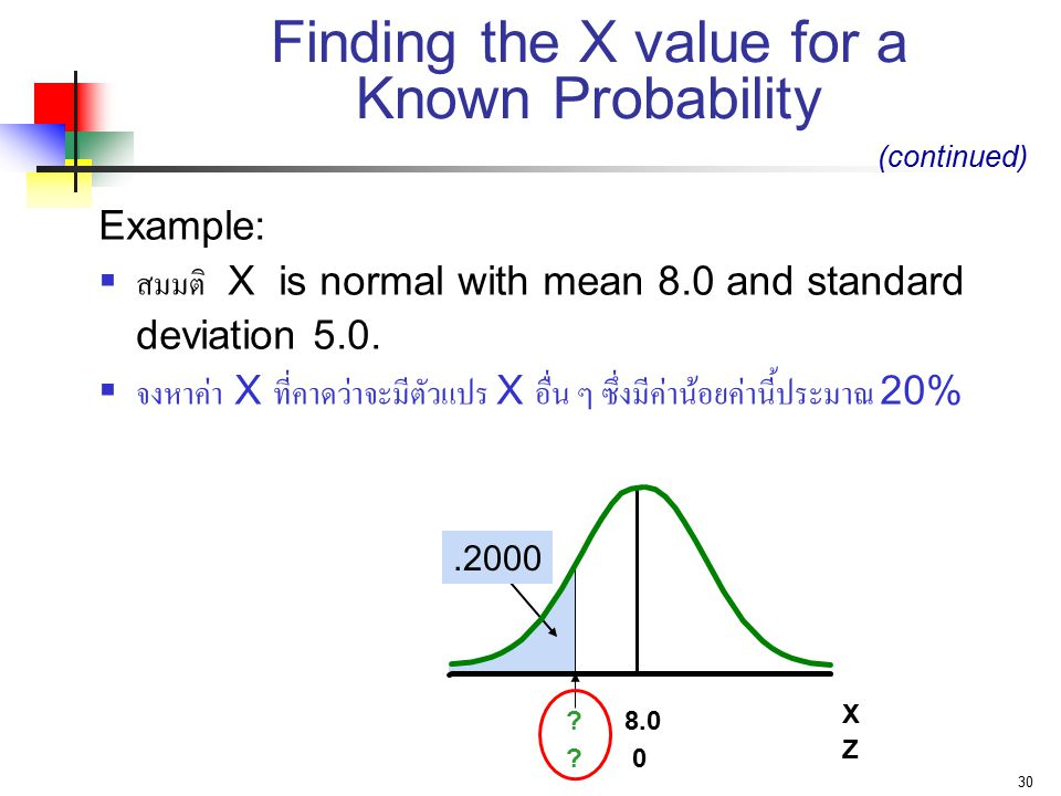 Finding the X value for a Known Probability