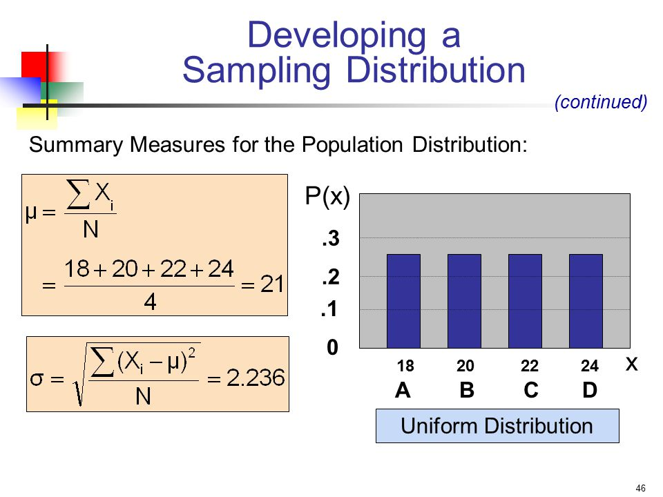 Developing a Sampling Distribution