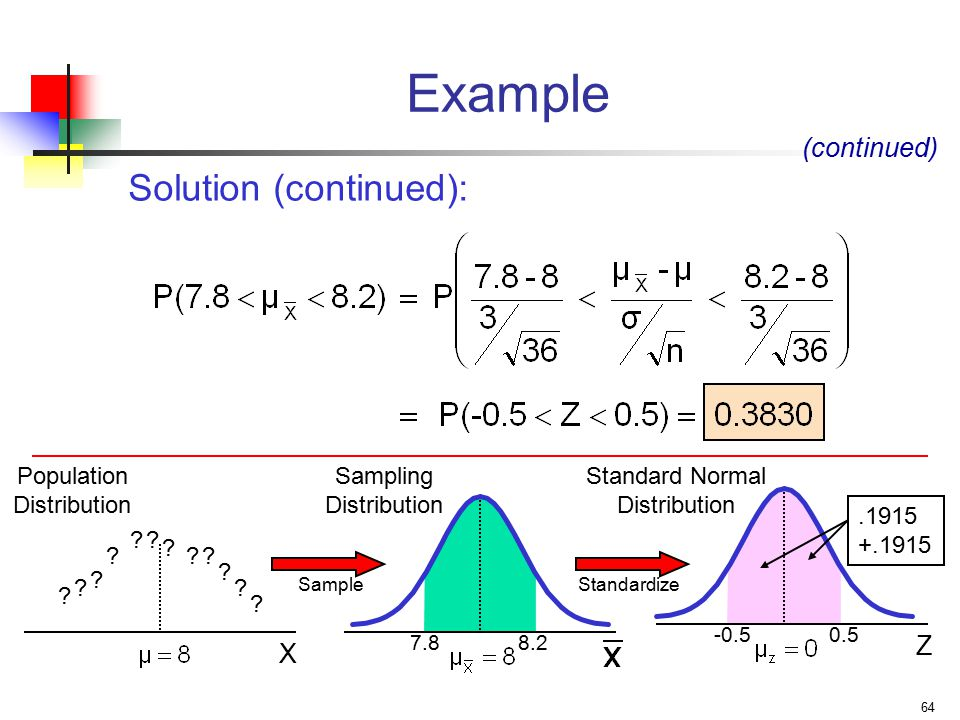 Example Solution (continued): (continued) Z X Population Distribution