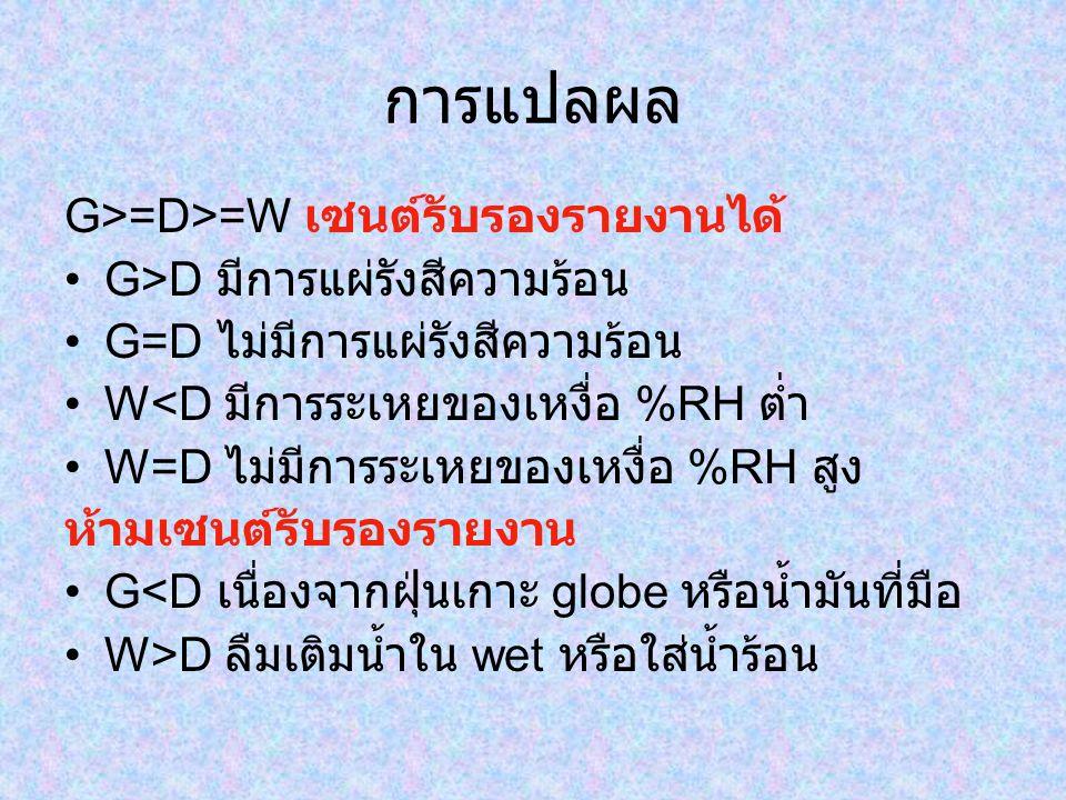 การแปลผล G>=D>=W เซนต์รับรองรายงานได้