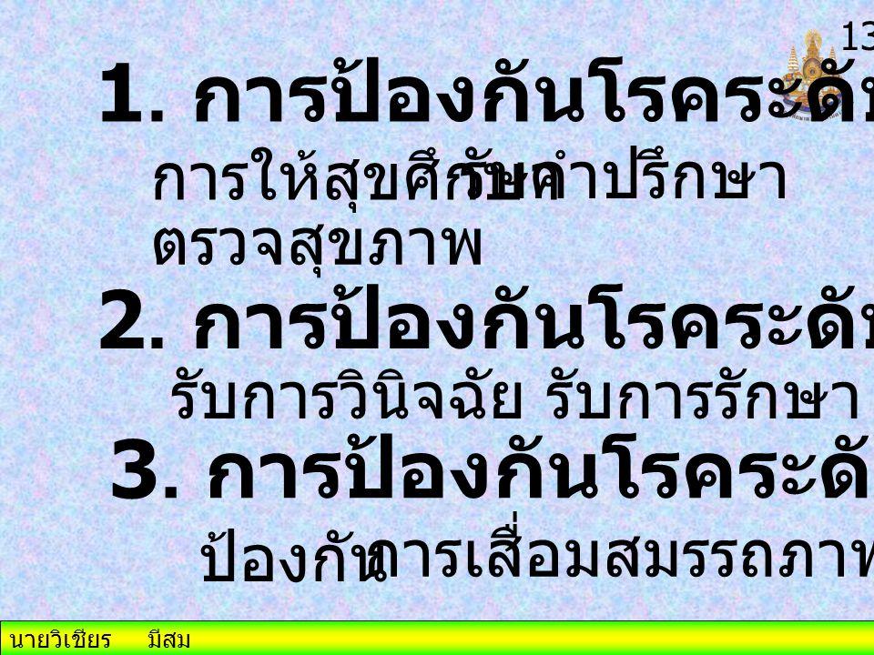 1. การป้องกันโรคระดับแรก
