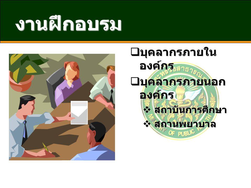 งานฝึกอบรม บุคลากรภายในองค์กร บุคลากรภายนอกองค์กร สถาบันการศึกษา