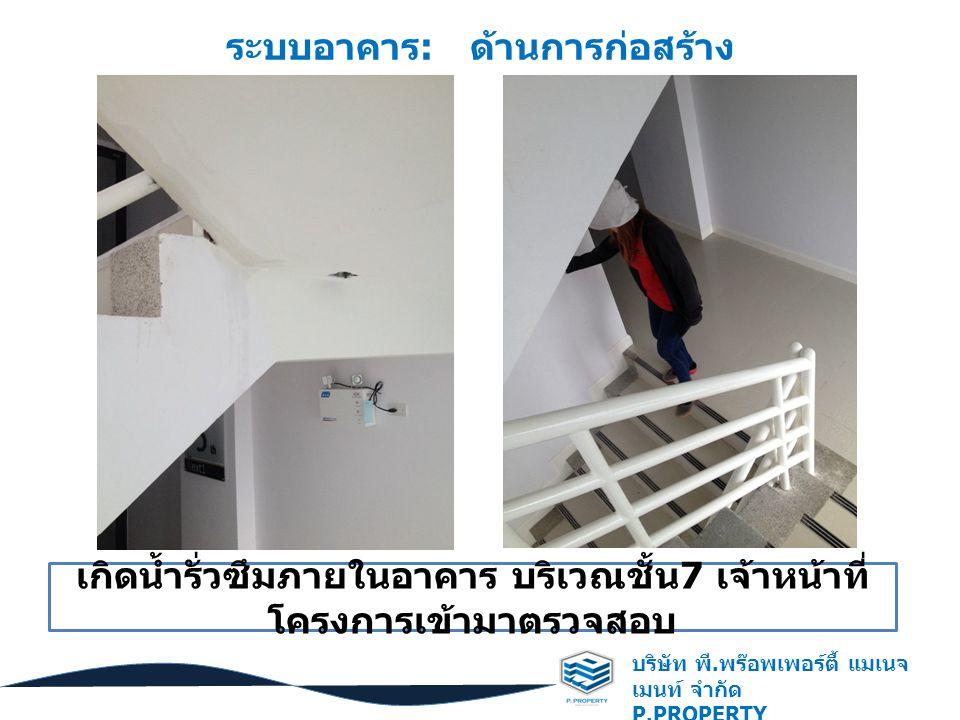 ระบบอาคาร: ด้านการก่อสร้าง