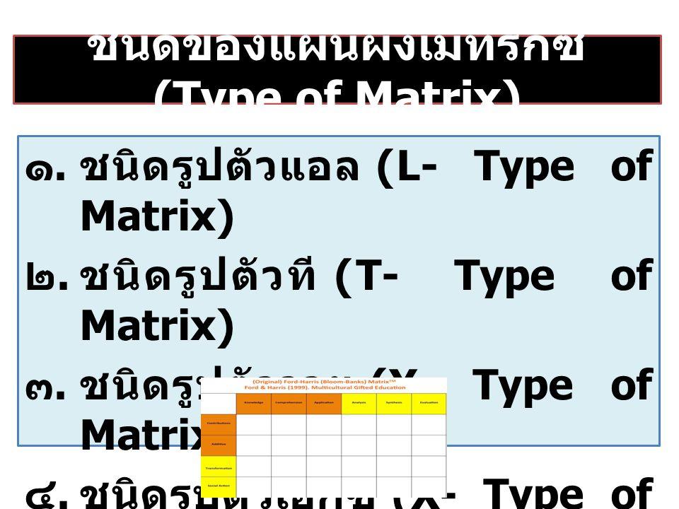 ชนิดของแผนผังเมทริกซ์ (Type of Matrix)