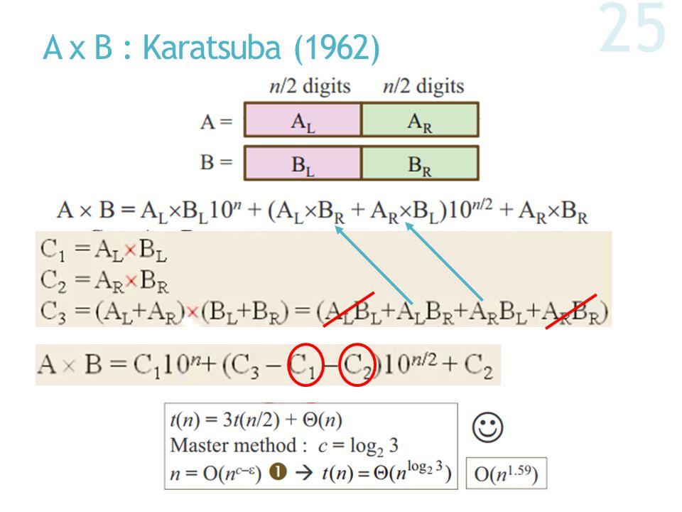 A x B : Karatsuba (1962)