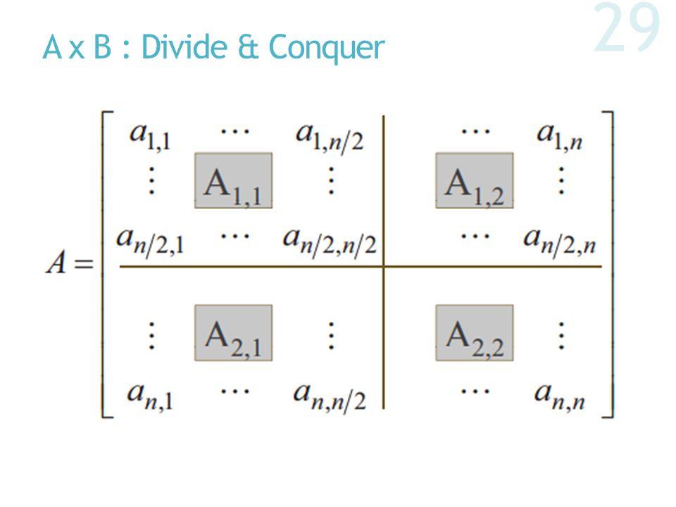 A x B : Divide & Conquer