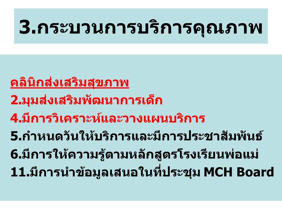 3.กระบวนการบริการคุณภาพ