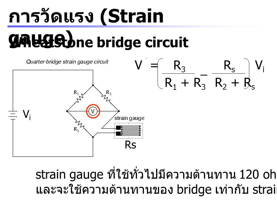 การวัดแรง (Strain gauge)