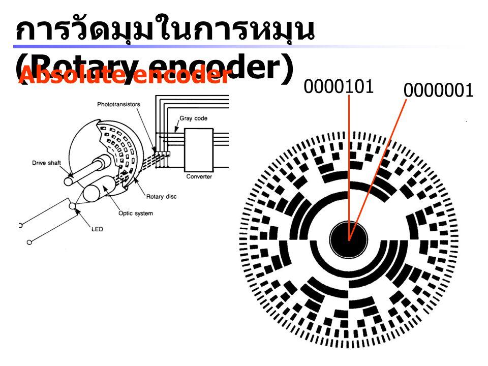 การวัดมุมในการหมุน (Rotary encoder)