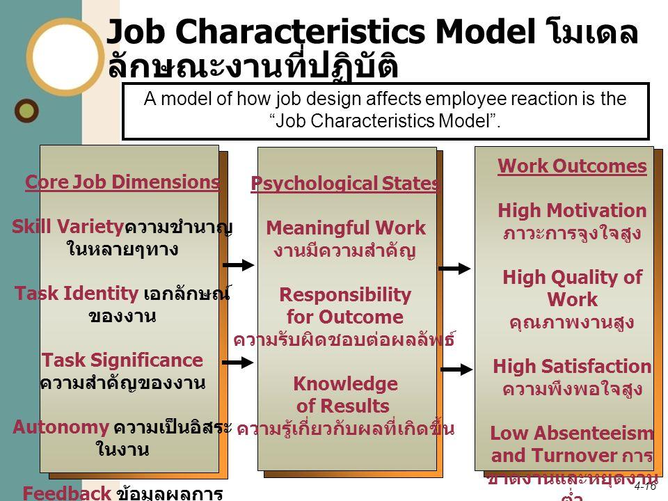 Job Characteristics Model โมเดลลักษณะงานที่ปฏิบัติ