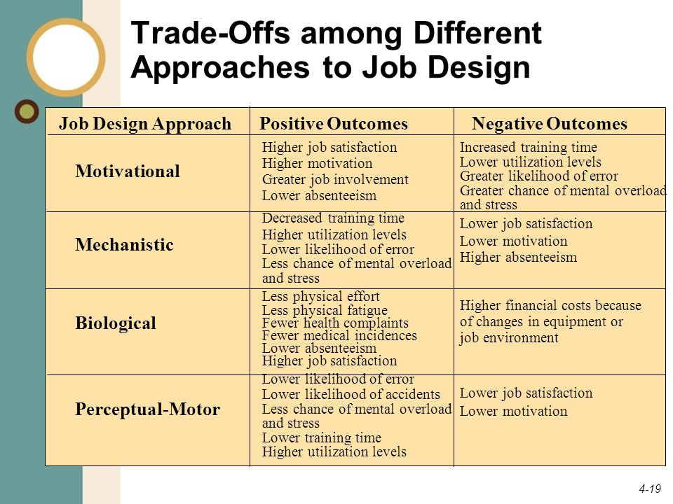 Trade-Offs among Different Approaches to Job Design