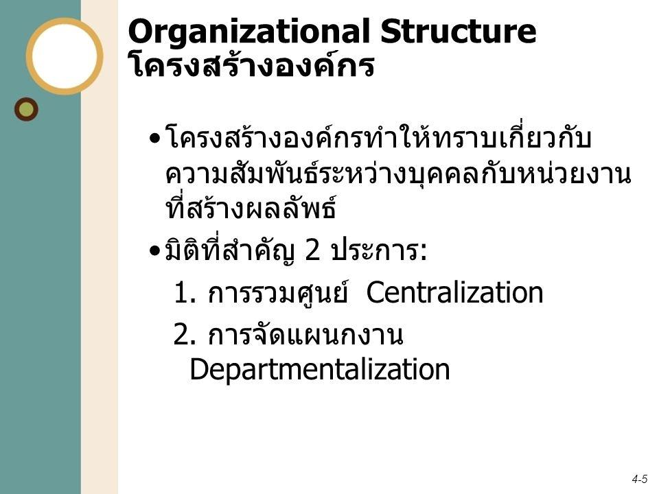 Organizational Structure โครงสร้างองค์กร