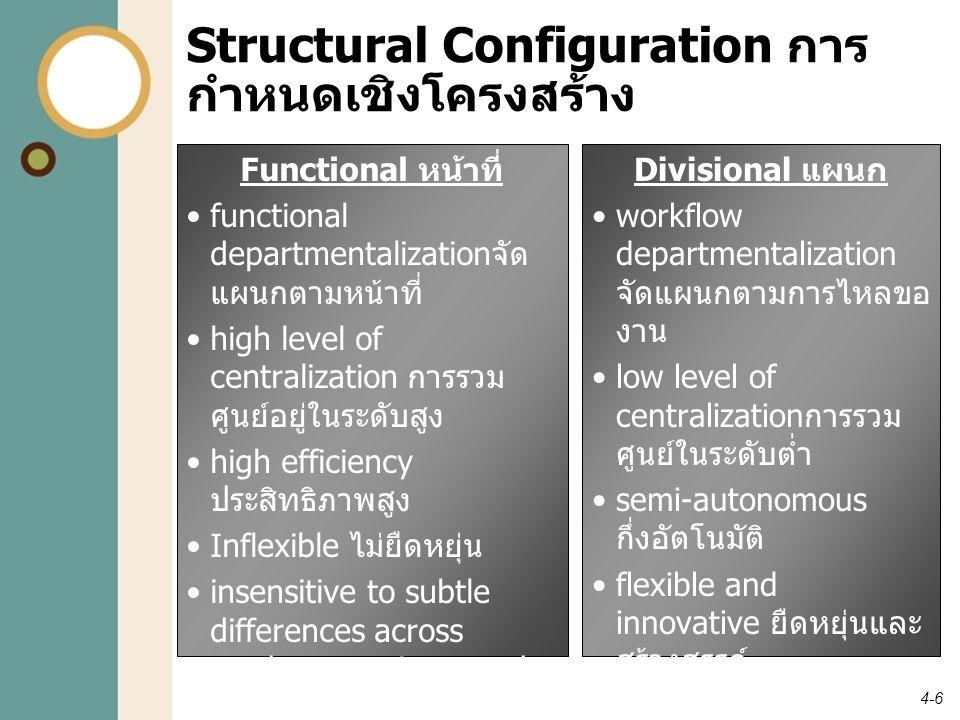 Structural Configuration การกำหนดเชิงโครงสร้าง