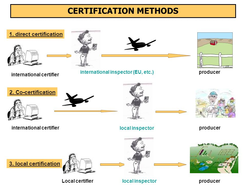 CERTIFICATION METHODS