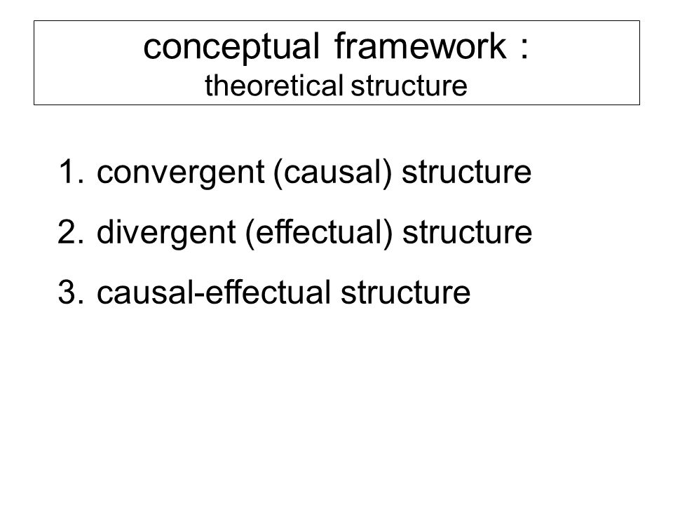 conceptual framework : theoretical structure