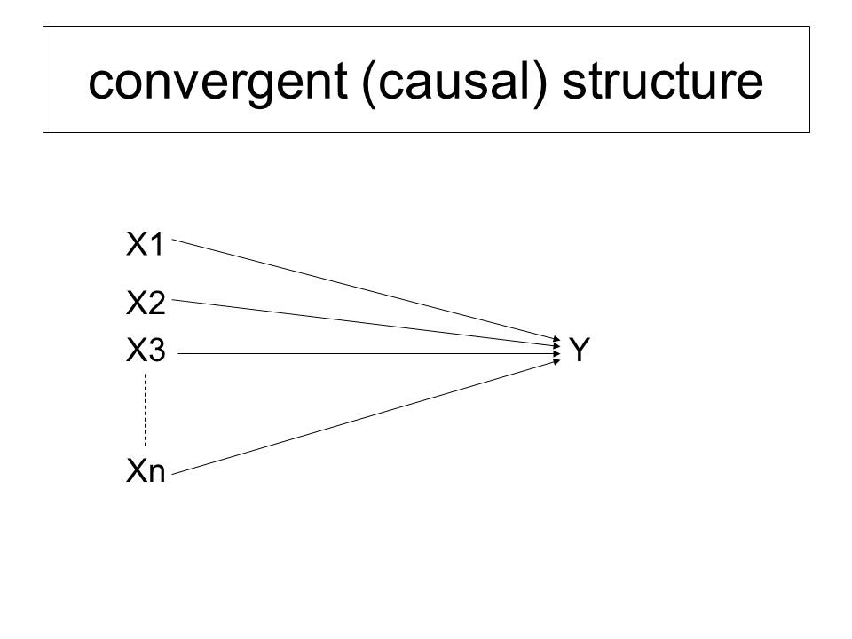 convergent (causal) structure