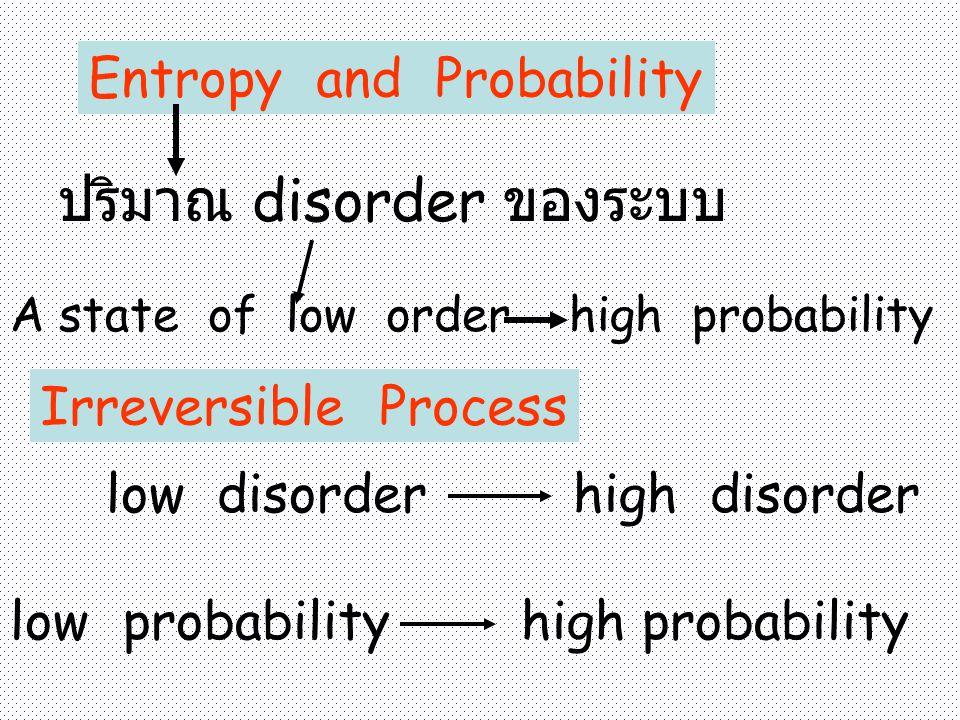 ปริมาณ disorder ของระบบ