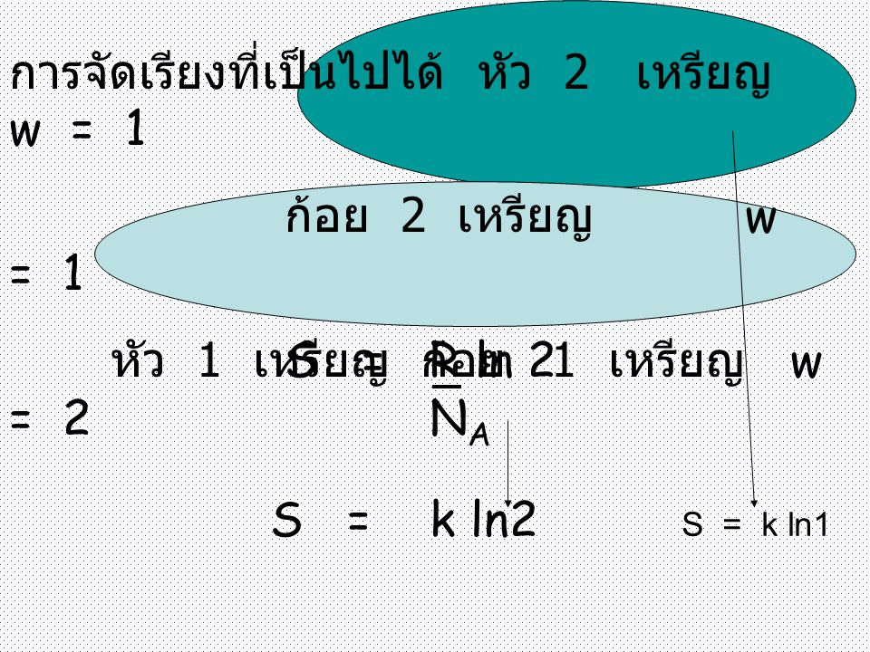 การจัดเรียงที่เป็นไปได้ หัว 2 เหรียญ w = 1 ก้อย 2 เหรียญ w = 1