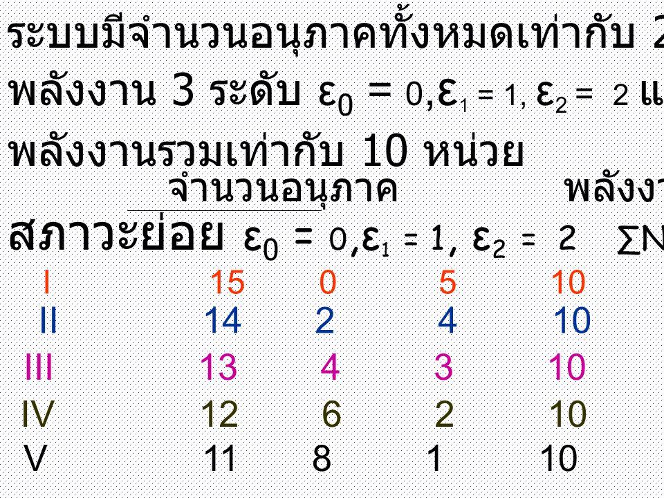 สภาวะย่อย ε0 = 0,ε1 = 1, ε2 = 2 ∑Ni εi