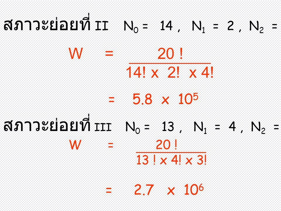 สภาวะย่อยที่ II N0 = 14 , N1 = 2 , N2 = 4