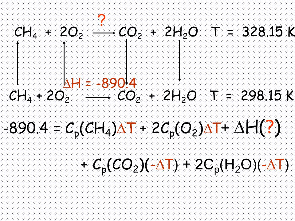 -890.4 = Cp(CH4)T + 2Cp(O2)T+ H( ) + Cp(CO2)(-T) + 2Cp(H2O)(-T)