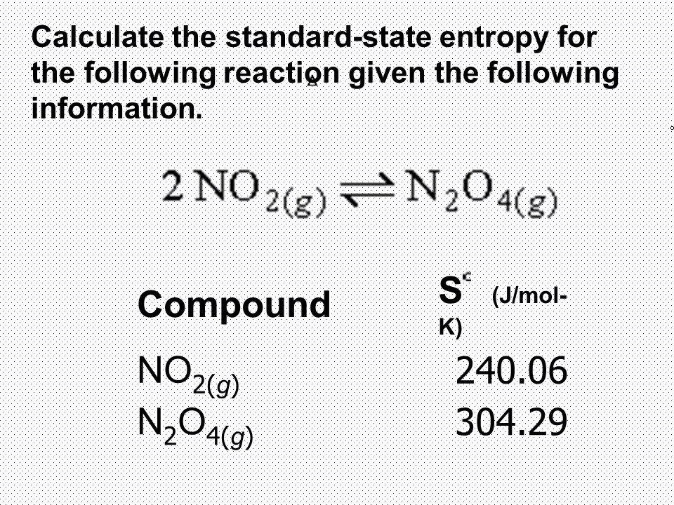 Compound S (J/mol-K) NO2(g) 240.06 N2O4(g) 304.29