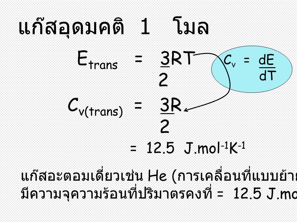 แก๊สอุดมคติ 1 โมล Etrans = 3RT 2 Cv(trans) = 3R 2 = 12.5 J.mol-1K-1