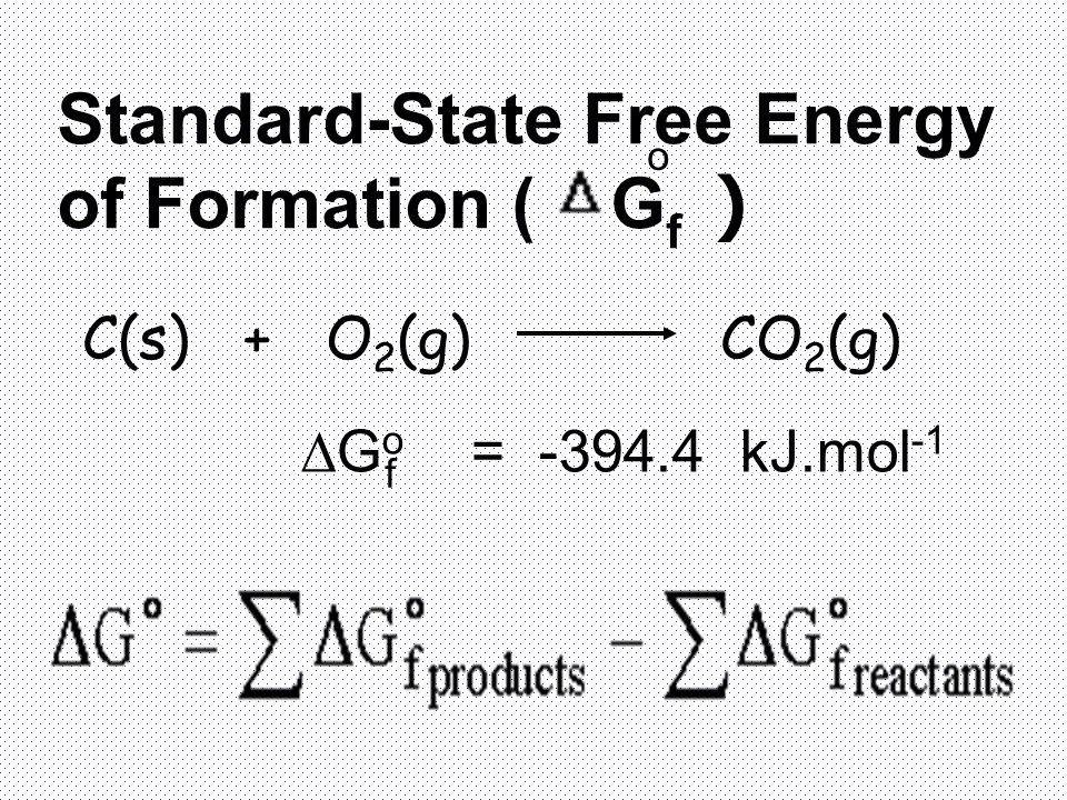 Standard-State Free Energy of Formation ( Gf )