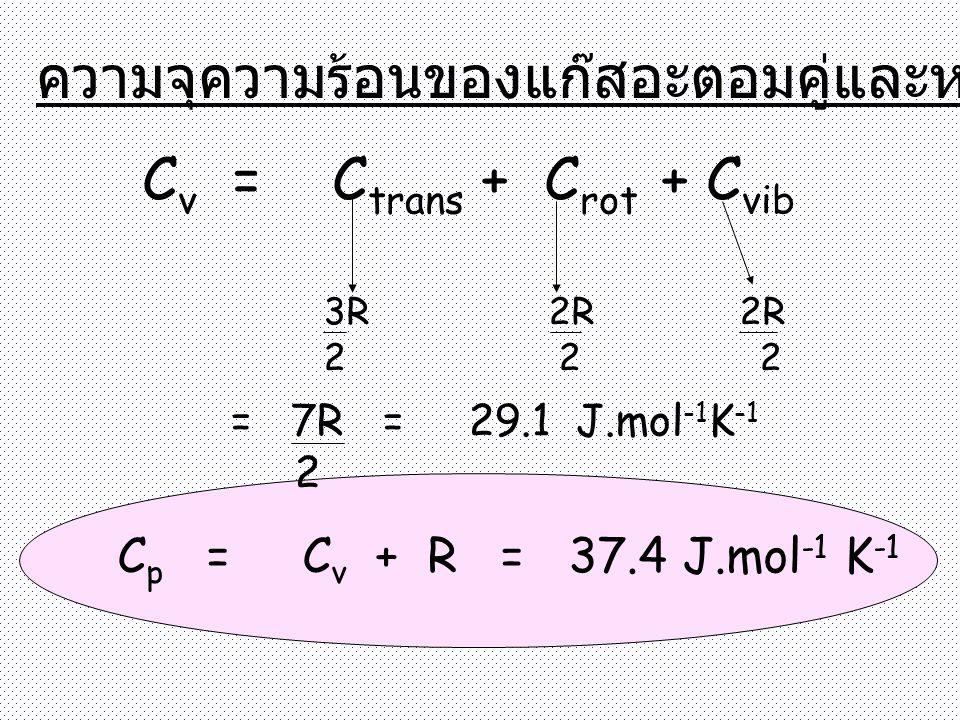 ความจุความร้อนของแก๊สอะตอมคู่และหลายอะตอม
