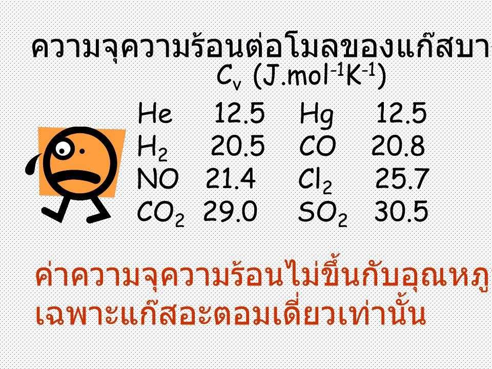 ความจุความร้อนต่อโมลของแก๊สบางชนิด
