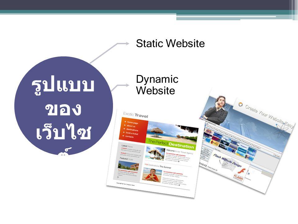Static Website รูปแบบของเว็บไซต์ Dynamic Website