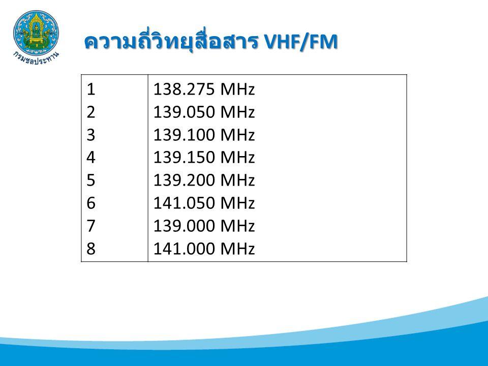 ความถี่วิทยุสื่อสาร VHF/FM