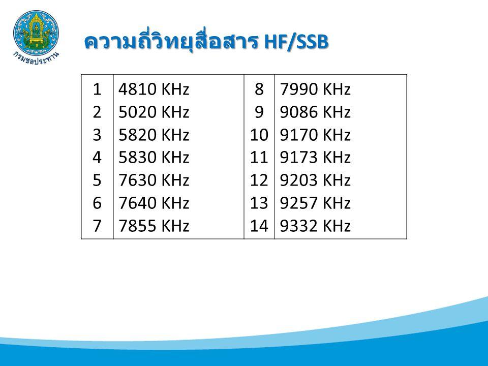 ความถี่วิทยุสื่อสาร HF/SSB