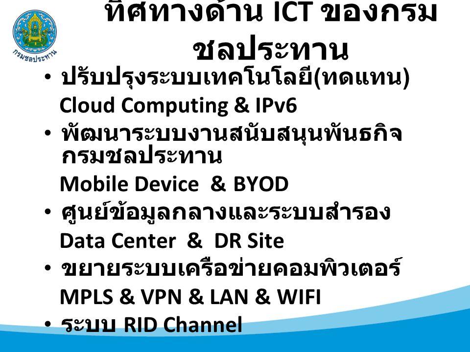 ทิศทางด้าน ICT ของกรมชลประทาน