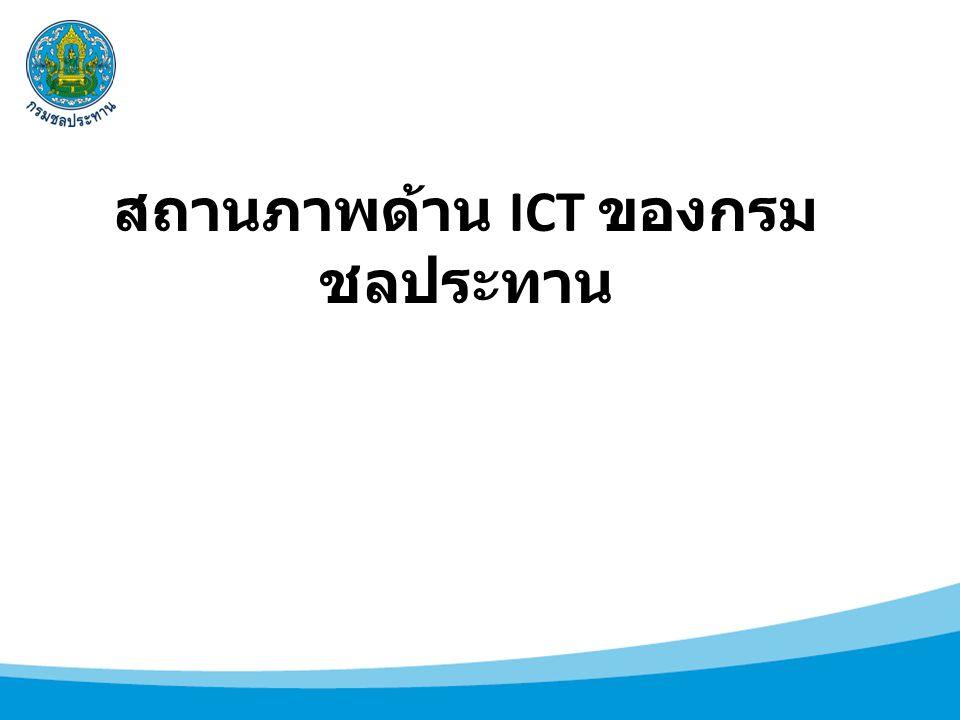 สถานภาพด้าน ICT ของกรมชลประทาน