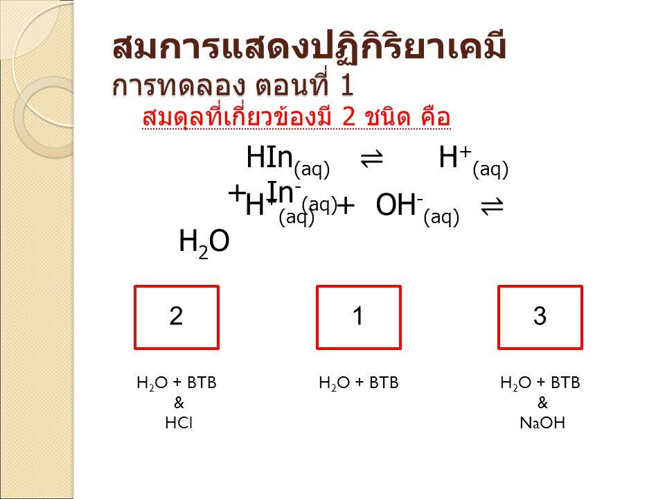 สมการแสดงปฏิกิริยาเคมี การทดลอง ตอนที่ 1