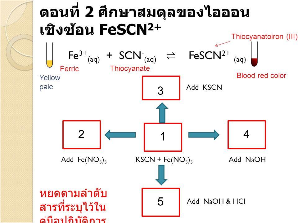 ตอนที่ 2 ศึกษาสมดุลของไอออนเชิงซ้อน FeSCN2+