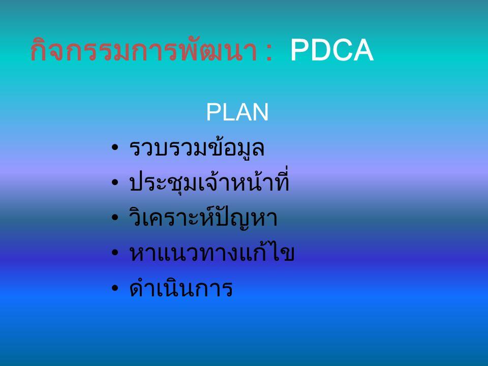 กิจกรรมการพัฒนา : PDCA