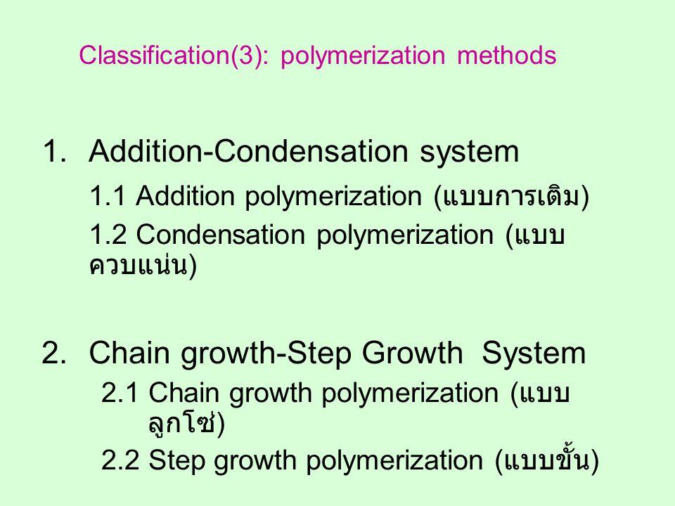 1.1 Addition polymerization (แบบการเติม)