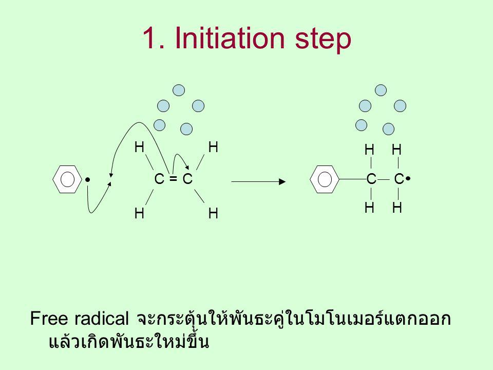 1. Initiation step C = C. H. C C. H.
