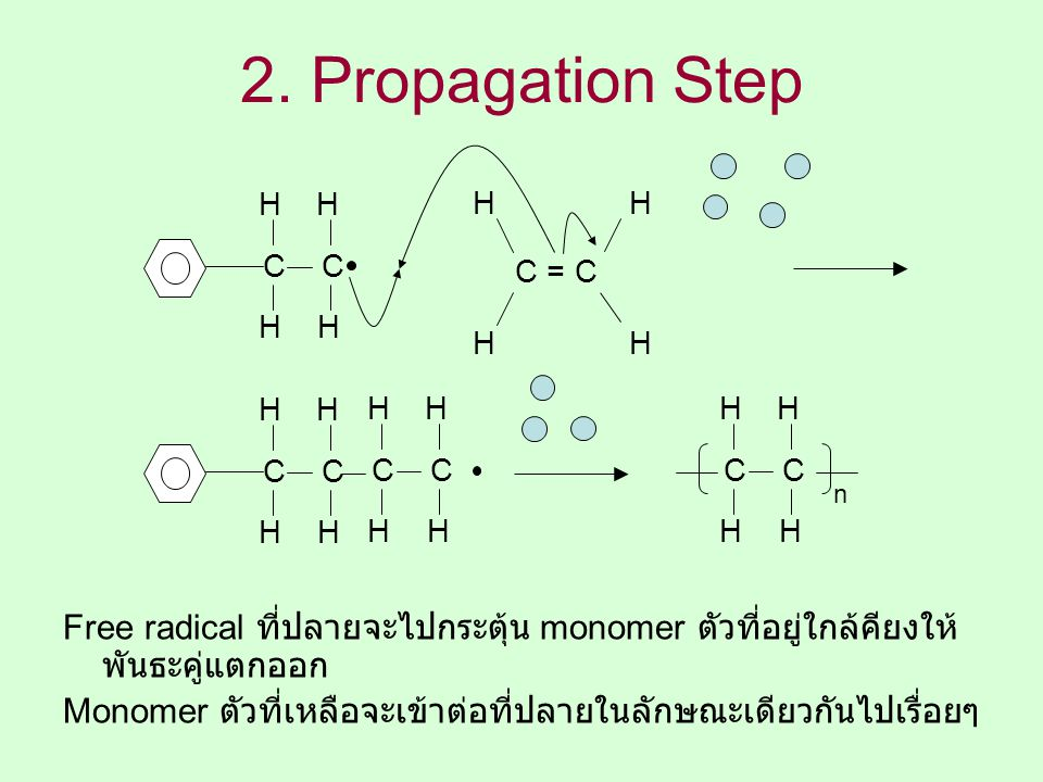 2. Propagation Step C C. H. C = C. H. C C. H. C C. H. n.