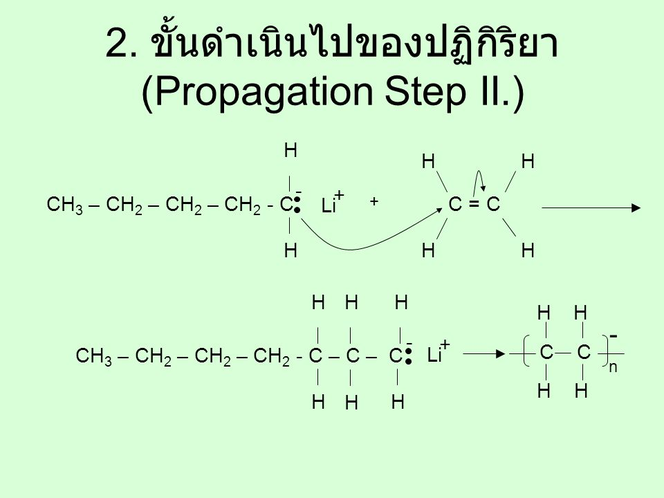 2. ขั้นดำเนินไปของปฏิกิริยา (Propagation Step II.)