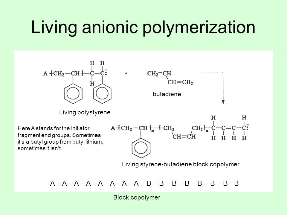 Living anionic polymerization