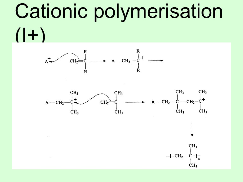 Cationic polymerisation (I+)