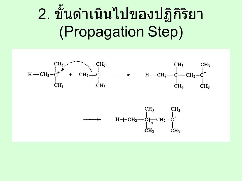 2. ขั้นดำเนินไปของปฏิกิริยา (Propagation Step)