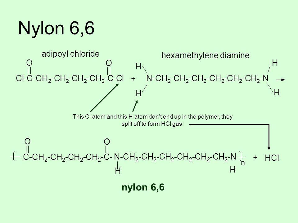 Nylon 6,6 nylon 6,6 adipoyl chloride hexamethylene diamine