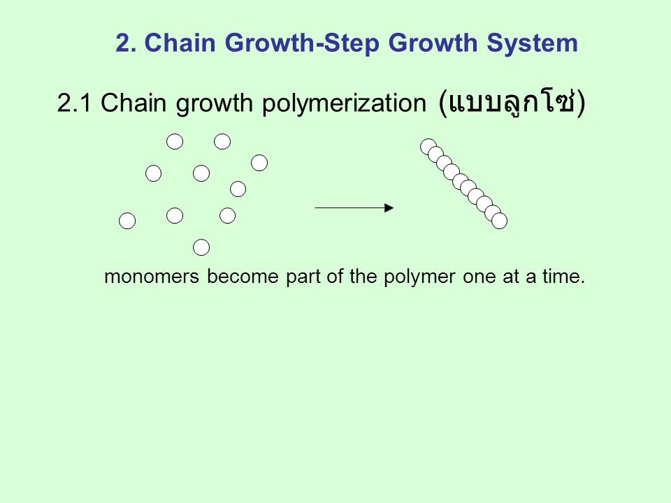 2. Chain Growth-Step Growth System