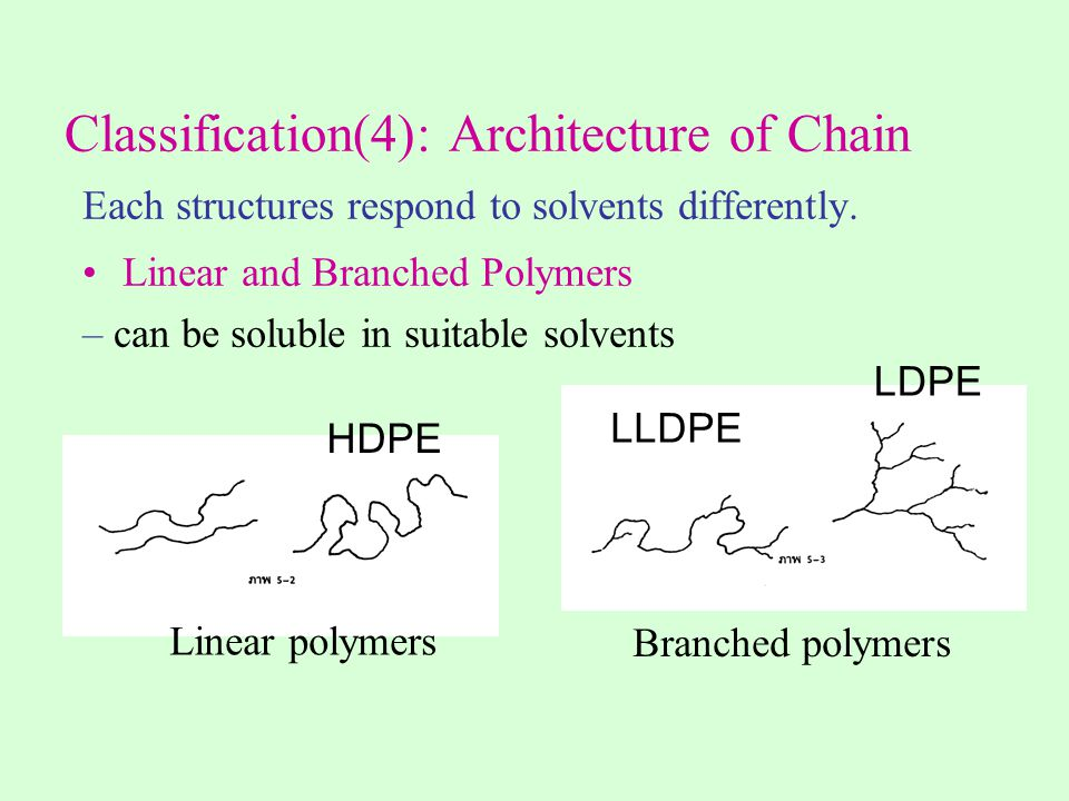 Classification(4): Architecture of Chain